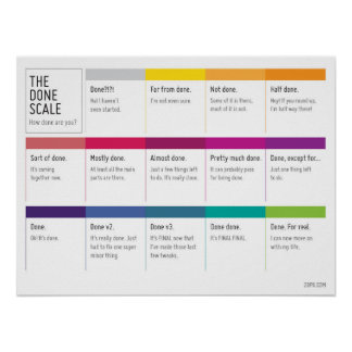 The Done Scale Poster