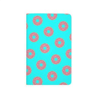 The Donut Pattern I Journal