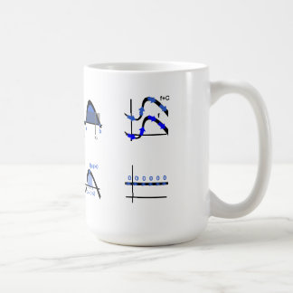 The Eight Great Early Calculus Theorems Basic White Mug