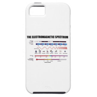 The Electromagnetic Spectrum (Physics Wavelengths) iPhone 5 Covers