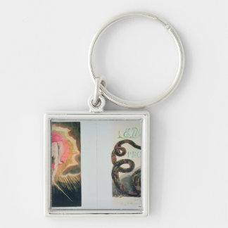 The Embodiment of Energy in a form of a Key Ring