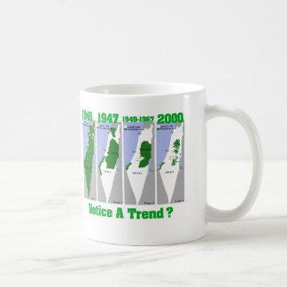 The Evolution of Palestine Basic White Mug