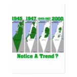 The Evolution of Palestine Postcard