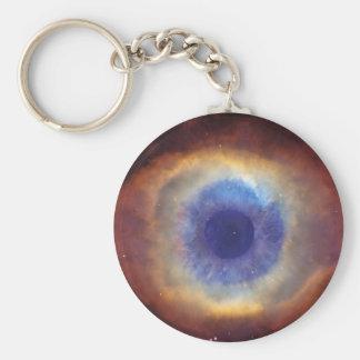 The Eye of God Keychains