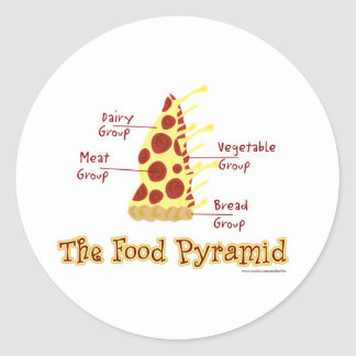The Food Pyramid Explained Classic Round Sticker