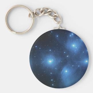 The Galaxy Keychain