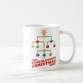 The Genealogists Christmas Tree Mugs