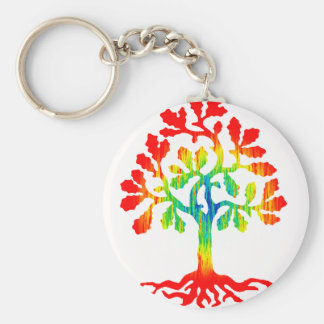 the grand look key ring