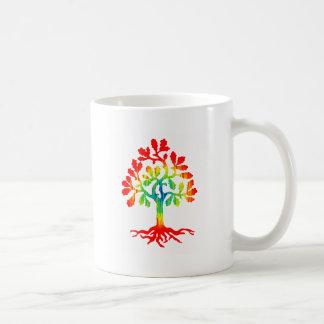 the grand look basic white mug