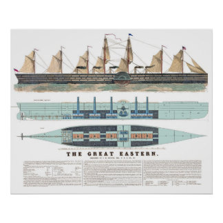The Great Eastern 1858 Poster