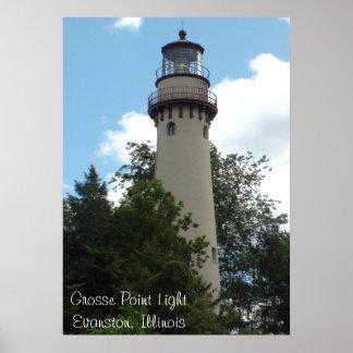 The historic Grosse Point Light Poster