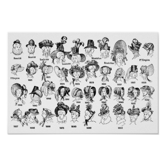 The History of Women's Hats Poster
