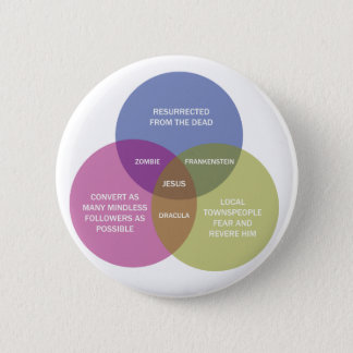 The Immaculate Venn Diagram 6 Cm Round Badge