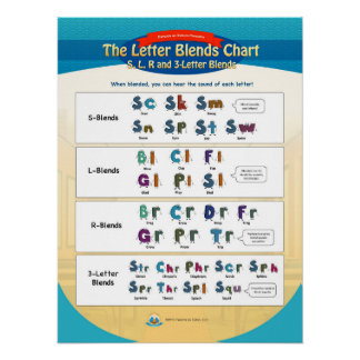 The Letter Blends Chart Poster