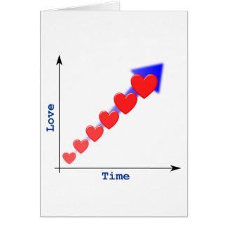 The Love Graph Card