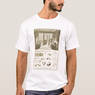 The manufacture of hats and hat designs, from the T-Shirt