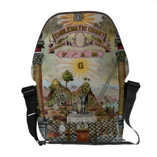 The Masonic Chart Commuter Bags