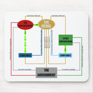 The Media Chart of Influence Mousepad