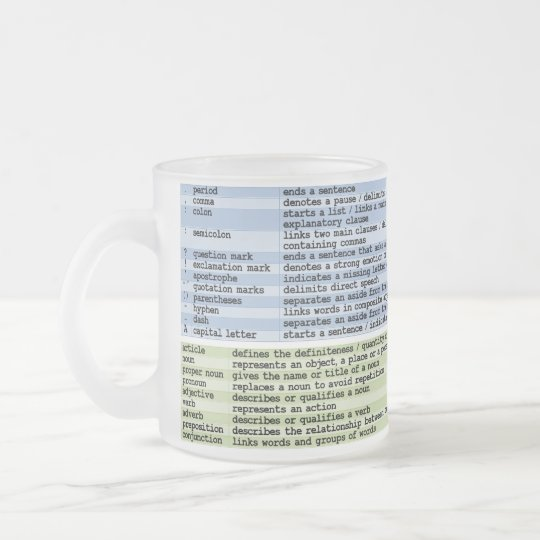The Mug of Grammar