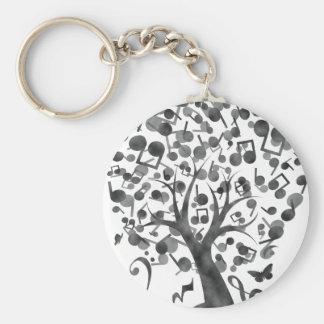 The_Music_Tree Key Ring