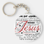 The Name of Jesus Basic Round Button Key Ring