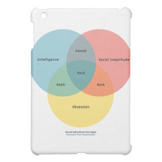 The Nerd Paradigm iPad Case
