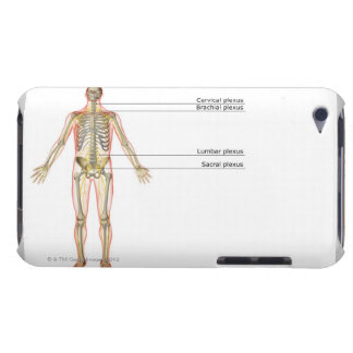 The Nervous System 2 iPod Case-Mate Cases