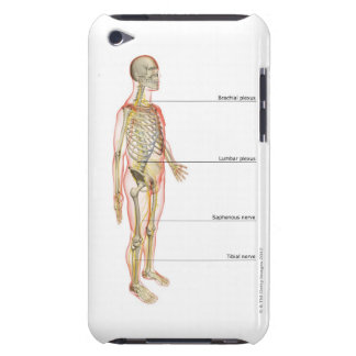 The Nervous System 3 iPod Touch Cases