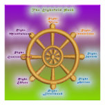 The Noble Eightfold Path (Dharma Wheel) Poster
