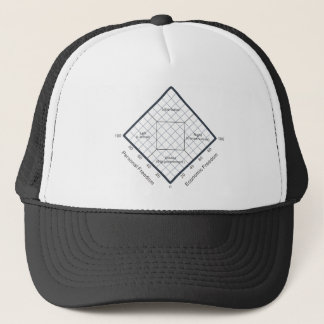 The Nolan Chart Political Beliefs Diagram Trucker Hat