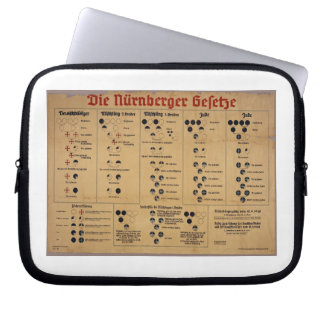 The Nuremberg Laws Chart Laptop Computer Sleeve