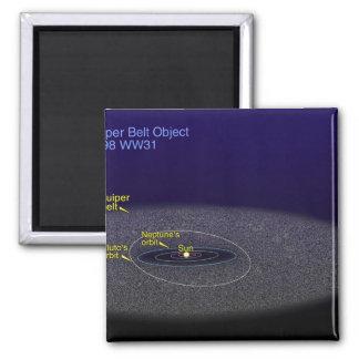 The orbit of the binary Kuiper Belt object Square Magnet