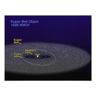 The orbit of the binary Kuiper Belt object Photograph