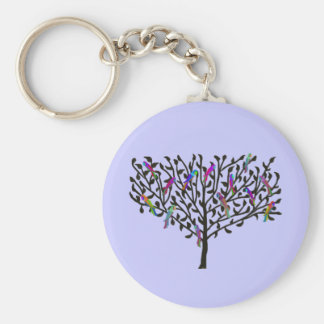 The Parrot Tree Keychain