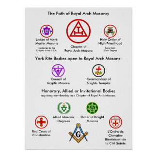 The Path of Royal Arch Masonry Poster