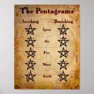 The PENTAGRAMS Poster