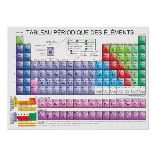 The Periodic Table of Chemical Elements in French