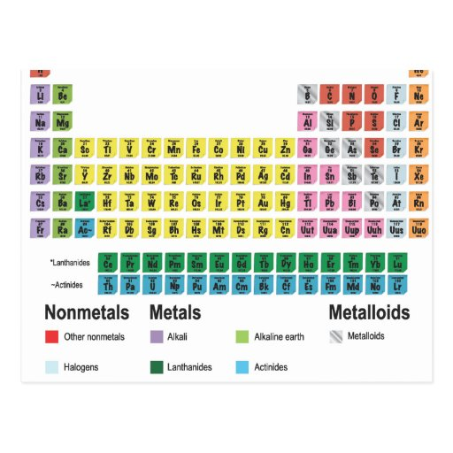 Image Periodic Table Element Cards Download
