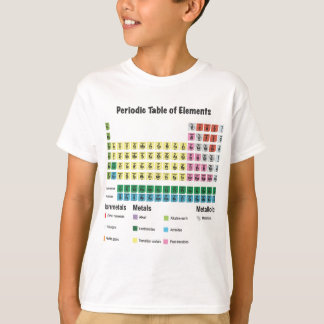 The Periodic Table of Elements Tees