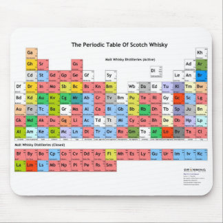The Periodic Table of Scotch Whisky Mouse Mat