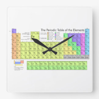 The Periodic Table of the Elements Square Wall Clocks