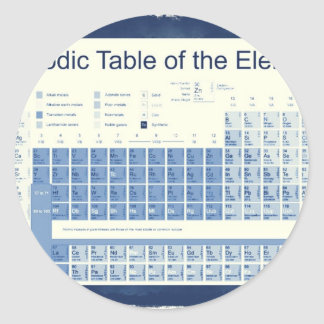 The Periodic Table Of The Elements Stickers