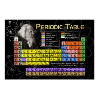 The Periodic Table Print