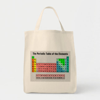 The Periodic Table (Simple w/ Element Background) Canvas Bags