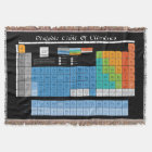 The Periodic Table Throw Blanket