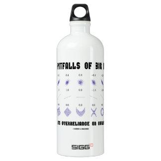 The Pitfalls Of Big Data Overreliance Correlation SIGG Traveller 1.0L Water Bottle
