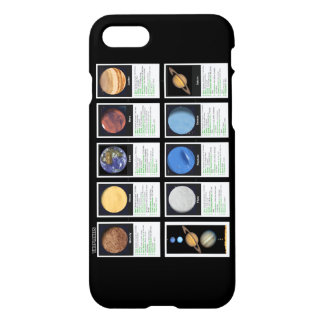 The Planets iPhone 7 Case