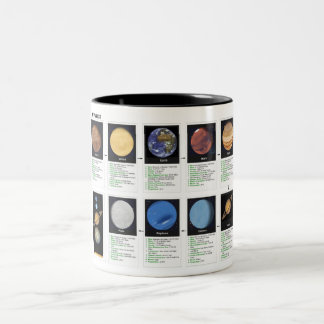 The Planets Two-Tone Coffee Mug