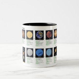 The Planets Two-Tone Mug
