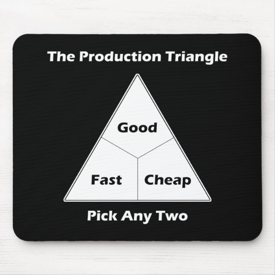The Production Triangle Mouse Pad